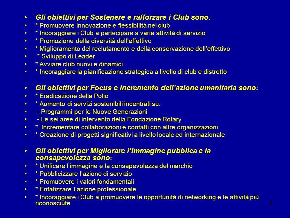 8 Gli obiettivi per Sostenere e rafforzare i Club sono: * Promuovere innovazione e flessibilità nei club * Incoraggiare i Club a partecipare a varie a