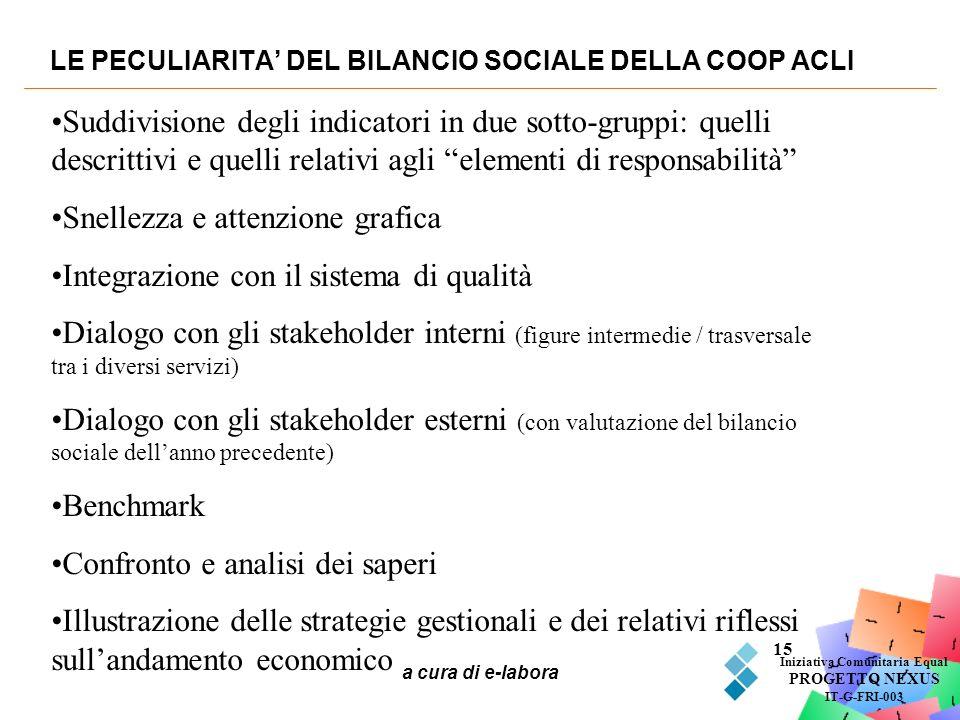a cura di e-labora 15 LE PECULIARITA DEL BILANCIO SOCIALE DELLA COOP ACLI Iniziativa Comunitaria Equal PROGETTO NEXUS IT-G-FRI-003 Suddivisione degli