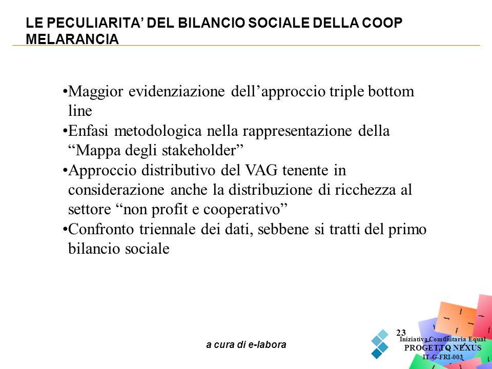a cura di e-labora 23 LE PECULIARITA DEL BILANCIO SOCIALE DELLA COOP MELARANCIA Iniziativa Comunitaria Equal PROGETTO NEXUS IT-G-FRI-003 Maggior evide