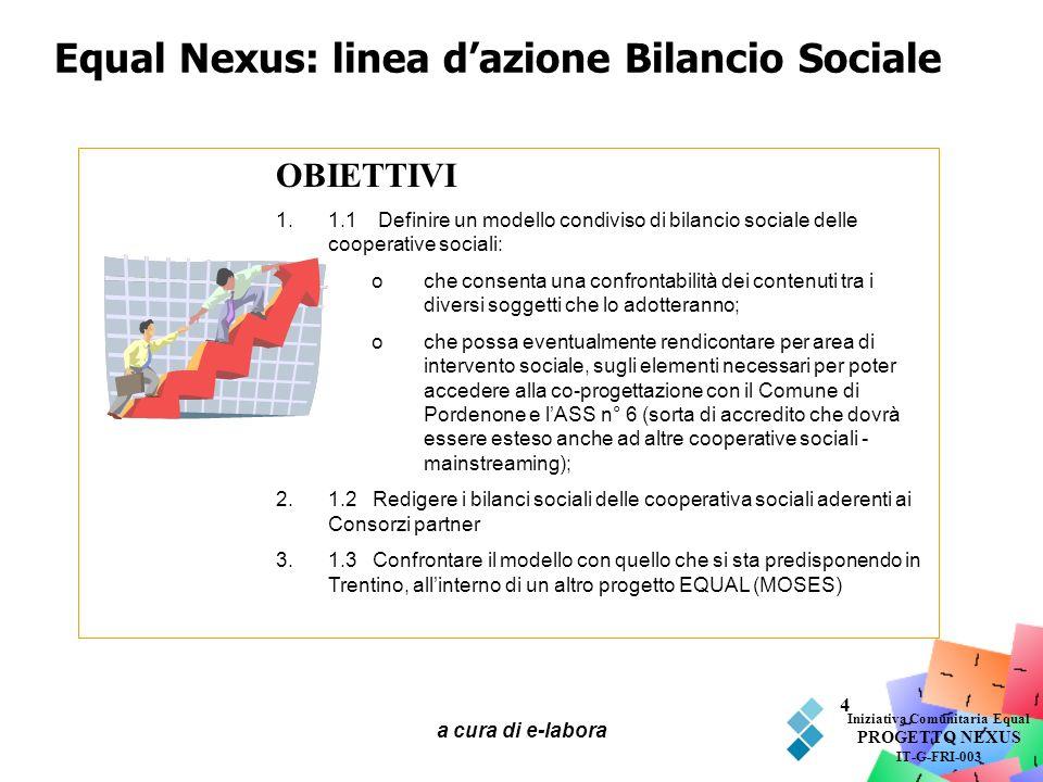 a cura di e-labora 5 DEFINIZIONE E STESURA DI UN MODELLO CONDIVISO DI BILANCIO SOCIALE Iniziativa Comunitaria Equal PROGETTO NEXUS IT-G-FRI-003 I PERCORSI SEGUITI OUTPUT 1.Un modello condiviso ma flessibile di bilancio sociale 2.I bilanci sociali delle cooperative socie del Consorzio Leonardo - Coop.