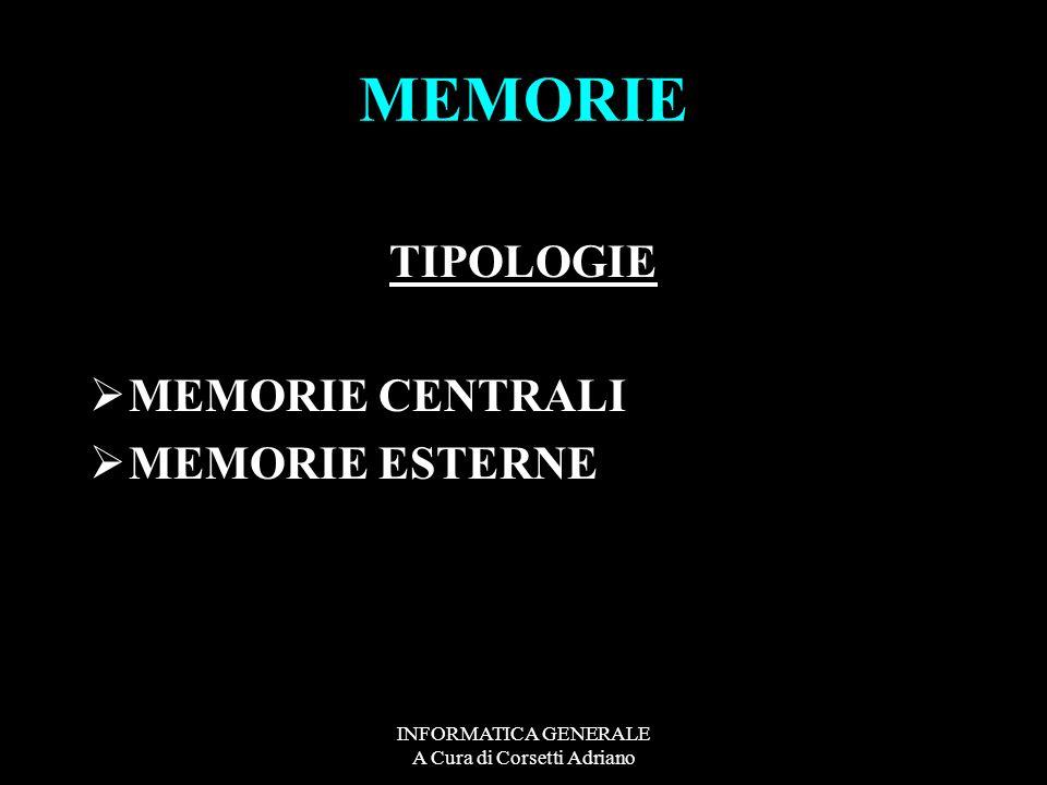 INFORMATICA GENERALE A Cura di Corsetti Adriano MEMORIE 1.024 BYTE = 1 KB (Mille) 1.024x10 alla 3 BYTE = 1 MB (MILIONE) 1.024x10 alla 6 BYTE = 1 GB (M
