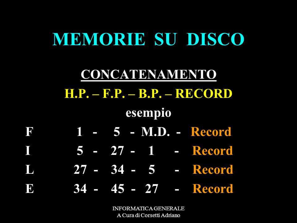 INFORMATICA GENERALE A Cura di Corsetti Adriano MEMORIE SU DISCO PUNTATORE R – S – P – C (indirizzo) ! ! ! ! ! ! ! ! >>> CILINDRO ! ! !>>>>>>> PISTA !