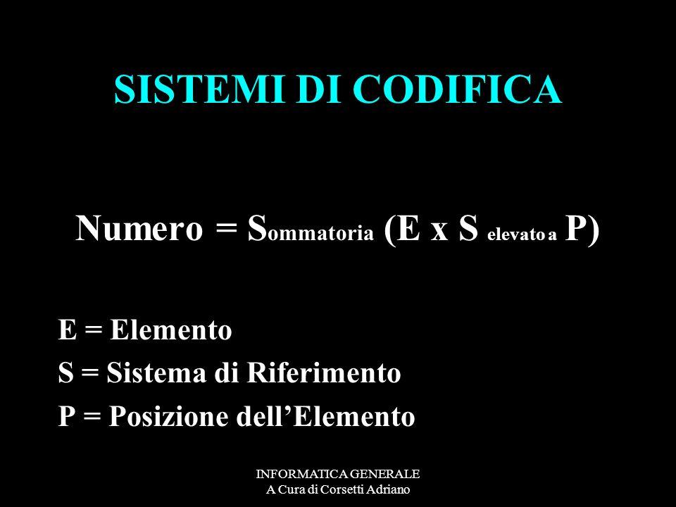 INFORMATICA GENERALE A Cura di Corsetti Adriano SISTEMI DI CODIFICA Numero = S ommatoria (E x S elevato a P) E = Elemento S = Sistema di Riferimento P = Posizione dellElemento