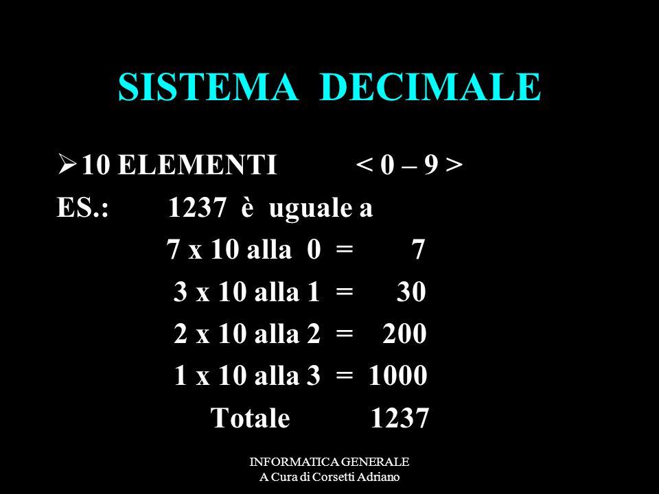 INFORMATICA GENERALE A Cura di Corsetti Adriano SISTEMI DI CODIFICA Numero = S ommatoria (E x S elevato a P) E = Elemento S = Sistema di Riferimento P