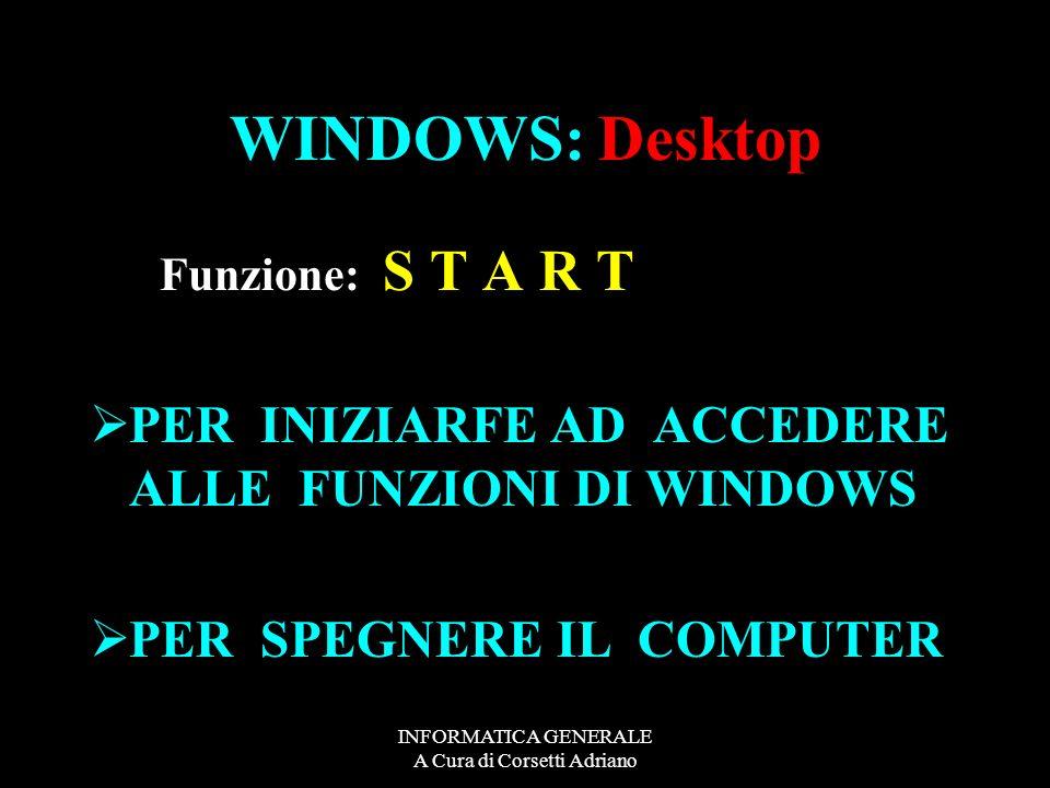 INFORMATICA GENERALE A Cura di Corsetti Adriano WINDOWS: Desktop UTILIZZO MOUSE Funzione: TASTO SINISTRO per aprire una ICONA Funzione: TASTO DESTRO p