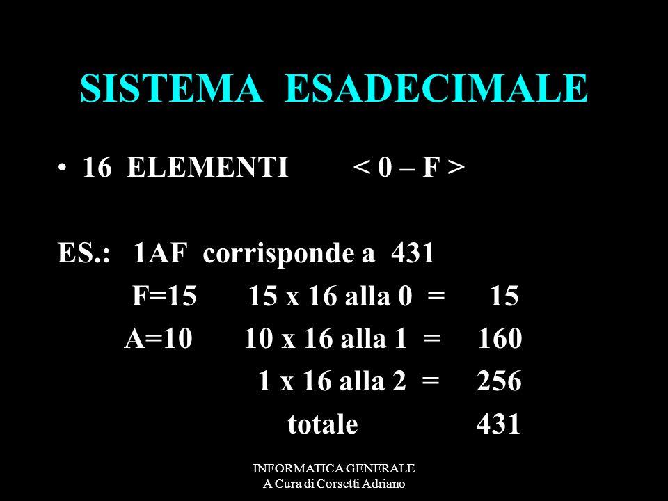 INFORMATICA GENERALE A Cura di Corsetti Adriano SISTEMA DECIMALE 10 ELEMENTI ES.: 1237 è uguale a 7 x 10 alla 0 = 7 3 x 10 alla 1 = 30 2 x 10 alla 2 =