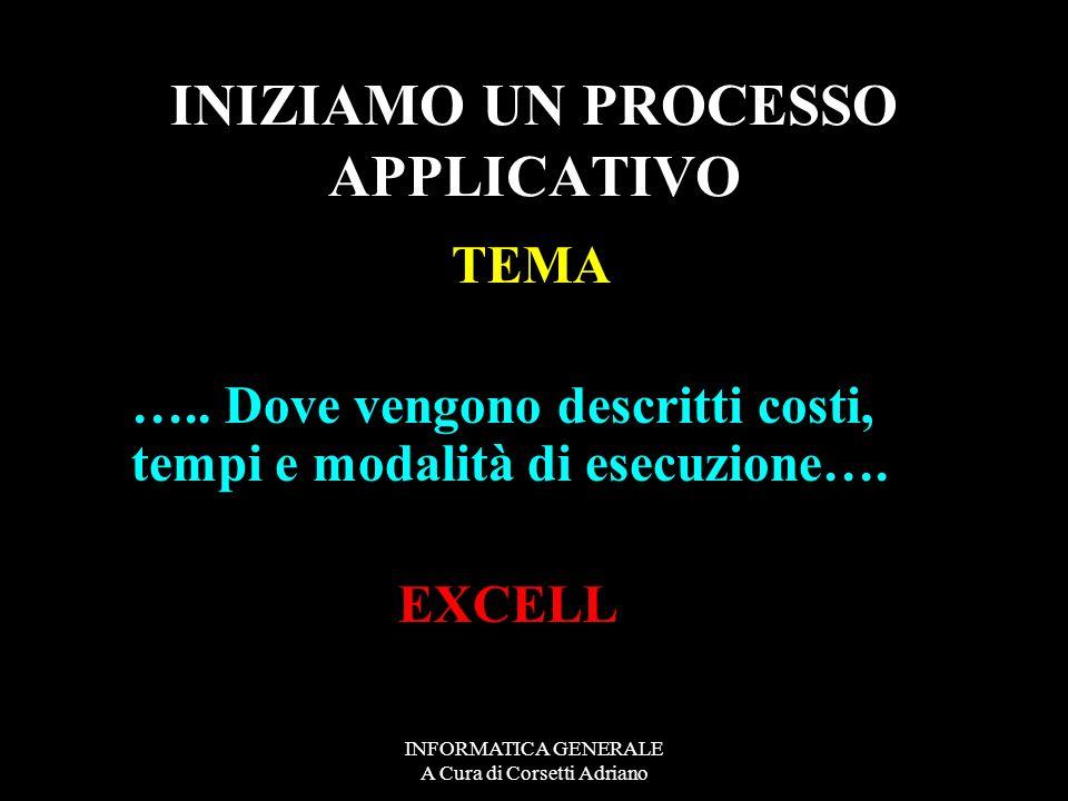 INFORMATICA GENERALE A Cura di Corsetti Adriano INIZIAMO UN PROCESSO APPLICATIVO TEMA ….. Attraverso una Presentazione…. POWER POINT