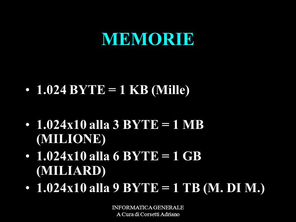 INFORMATICA GENERALE A Cura di Corsetti Adriano MEMORIE 1.024 BYTE = 1 KB (Mille) 1.024x10 alla 3 BYTE = 1 MB (MILIONE) 1.024x10 alla 6 BYTE = 1 GB (MILIARD) 1.024x10 alla 9 BYTE = 1 TB (M.