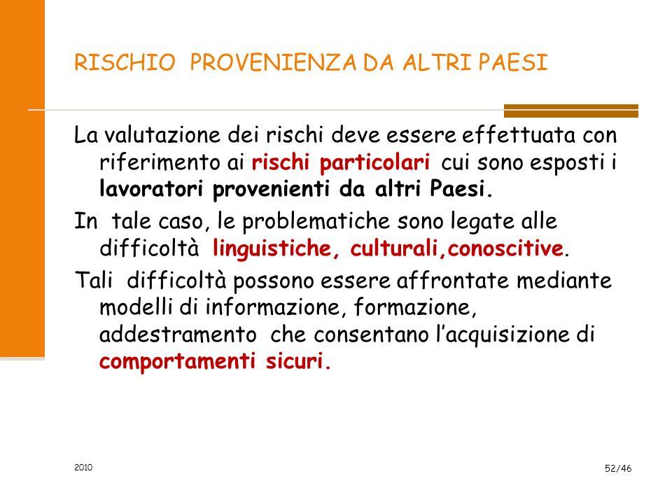2010 51/46 I RUOLI DI GENERE Modelli che includono comportamenti, doveri, responsabilità e aspettative connessi alla condizione femminile e maschile e