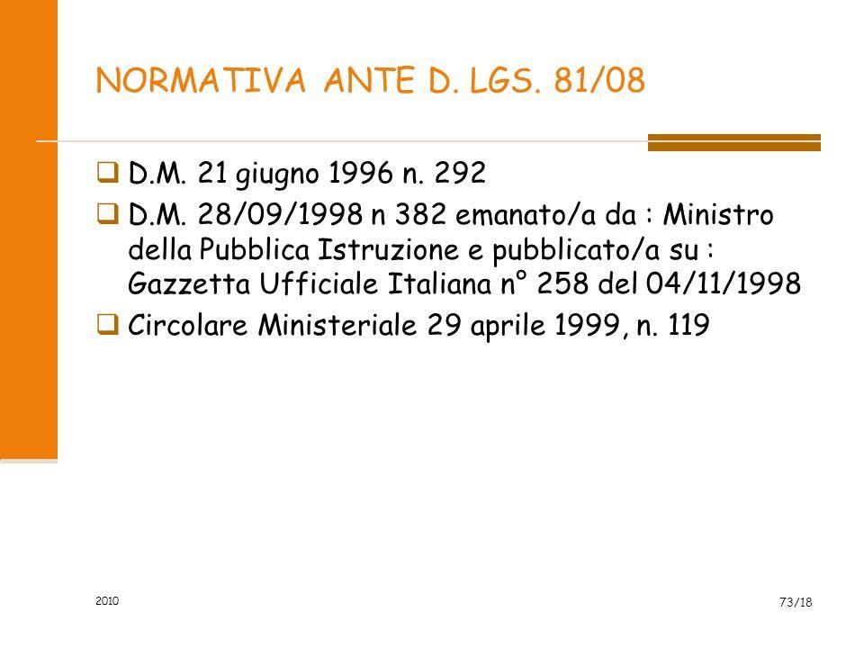 2010 72/18 D.Lgs.81/08 applicato alla scuola Datore di lavoro = Dirigente scolastico Responsabile del Servizio di Prevenzione e Protezione (RSPP) Adde
