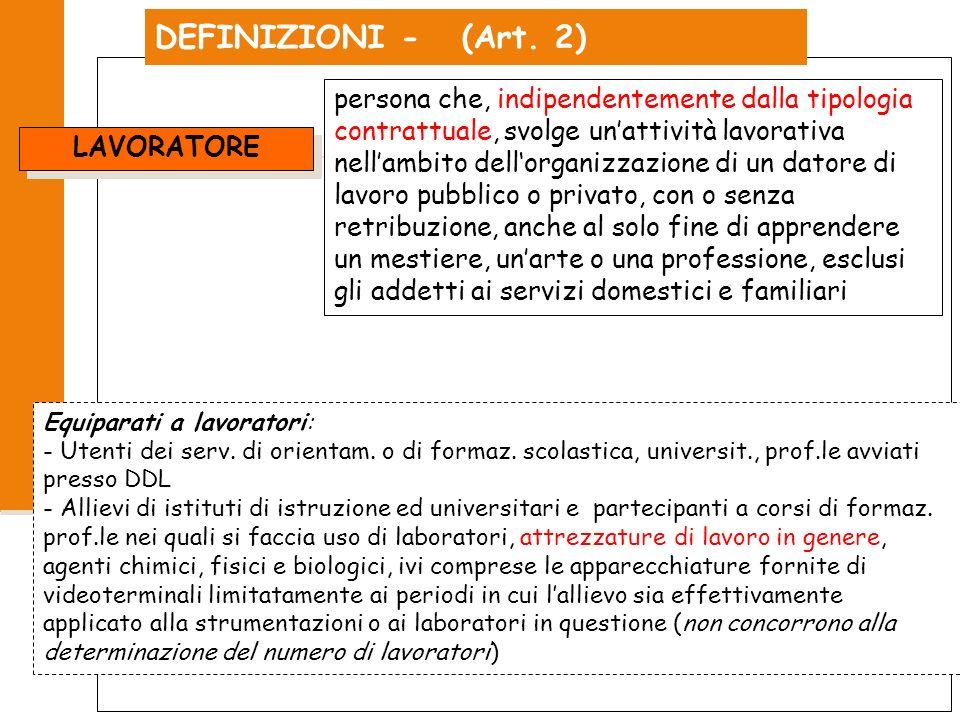 2010 7/87 DEFINIZIONI - (Art. 2) DATORE DI LAVORO scuola Datore di lavoro pubblico si intende il dirigente …..individuato dallorgano di vertice delle