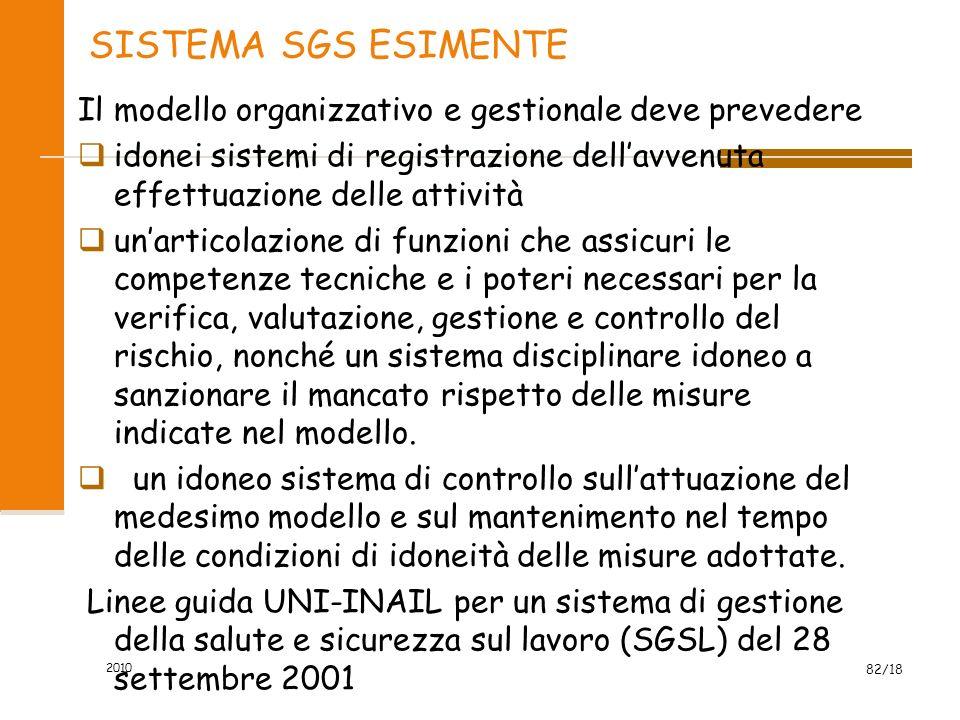 SISTEMA SGS ESIMENTE Sistema aziendale per ladempimento di tutti gli obblighi giuridici relativi: a) al rispetto degli standard tecnico-strutturali di
