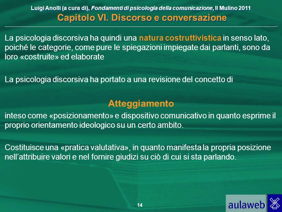 Luigi Anolli (a cura di), Fondamenti di psicologia della comunicazione, Il Mulino 2011 Capitolo VI. Discorso e conversazione 14 La psicologia discorsi