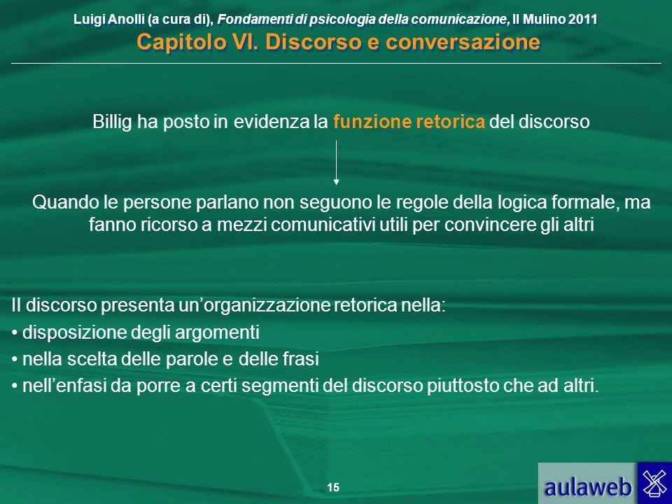 Luigi Anolli (a cura di), Fondamenti di psicologia della comunicazione, Il Mulino 2011 Capitolo VI. Discorso e conversazione 15 Billig ha posto in evi