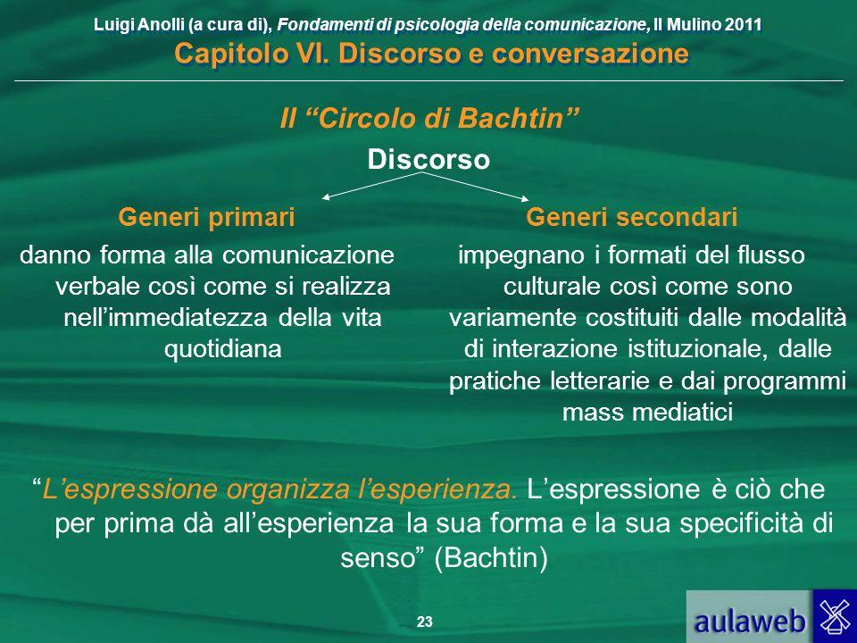 Luigi Anolli (a cura di), Fondamenti di psicologia della comunicazione, Il Mulino 2011 Capitolo VI. Discorso e conversazione 23 Il Circolo di Bachtin