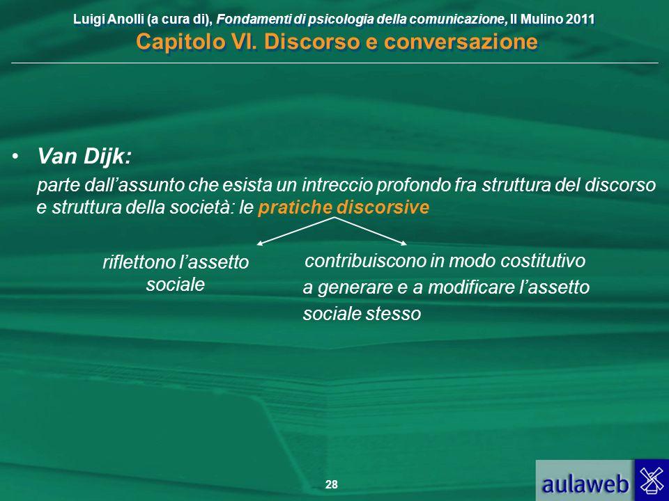 Luigi Anolli (a cura di), Fondamenti di psicologia della comunicazione, Il Mulino 2011 Capitolo VI. Discorso e conversazione 28 Van Dijk: parte dallas