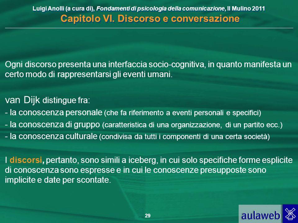 Luigi Anolli (a cura di), Fondamenti di psicologia della comunicazione, Il Mulino 2011 Capitolo VI. Discorso e conversazione 29 Ogni discorso presenta