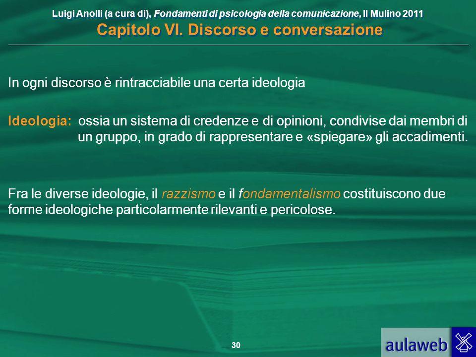 Luigi Anolli (a cura di), Fondamenti di psicologia della comunicazione, Il Mulino 2011 Capitolo VI. Discorso e conversazione 30 In ogni discorso è rin
