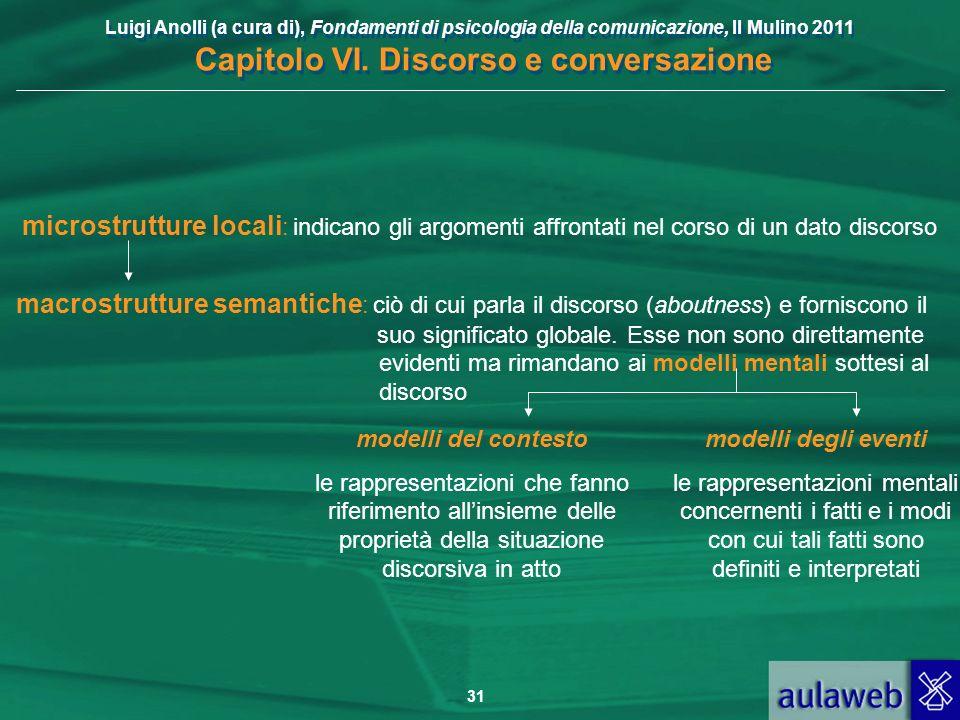 Luigi Anolli (a cura di), Fondamenti di psicologia della comunicazione, Il Mulino 2011 Capitolo VI. Discorso e conversazione 31 microstrutture locali