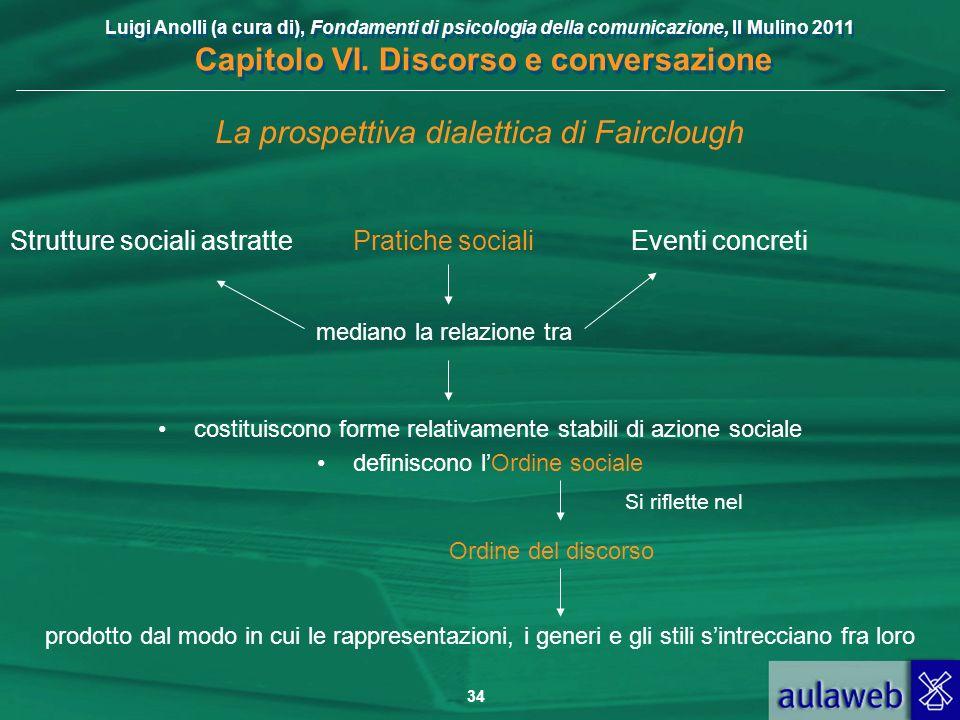 Luigi Anolli (a cura di), Fondamenti di psicologia della comunicazione, Il Mulino 2011 Capitolo VI. Discorso e conversazione 34 La prospettiva dialett