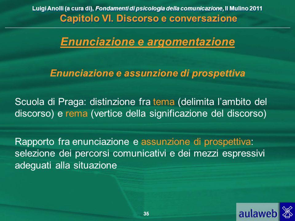 Luigi Anolli (a cura di), Fondamenti di psicologia della comunicazione, Il Mulino 2011 Capitolo VI. Discorso e conversazione 35 Enunciazione e argomen