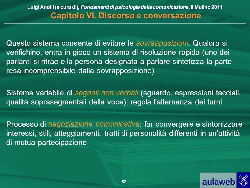Luigi Anolli (a cura di), Fondamenti di psicologia della comunicazione, Il Mulino 2011 Capitolo VI. Discorso e conversazione 52 Questo sistema consent