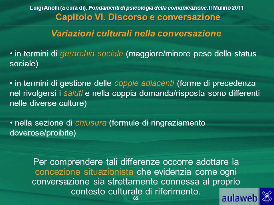 Luigi Anolli (a cura di), Fondamenti di psicologia della comunicazione, Il Mulino 2011 Capitolo VI. Discorso e conversazione 62 Variazioni culturali n