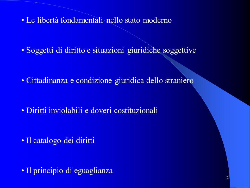 2 Le libertà fondamentali nello stato moderno Soggetti di diritto e situazioni giuridiche soggettive Cittadinanza e condizione giuridica dello straniero Diritti inviolabili e doveri costituzionali Il catalogo dei diritti Il principio di eguaglianza