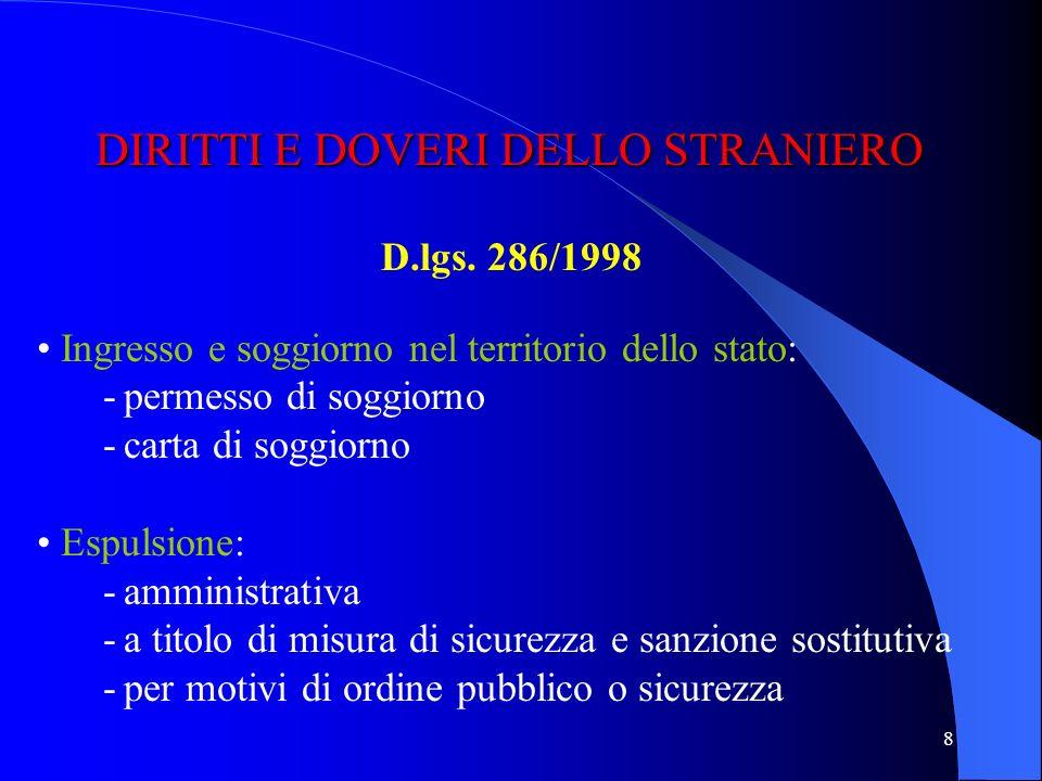 8 DIRITTI E DOVERI DELLO STRANIERO DIRITTI E DOVERI DELLO STRANIERO D.lgs.