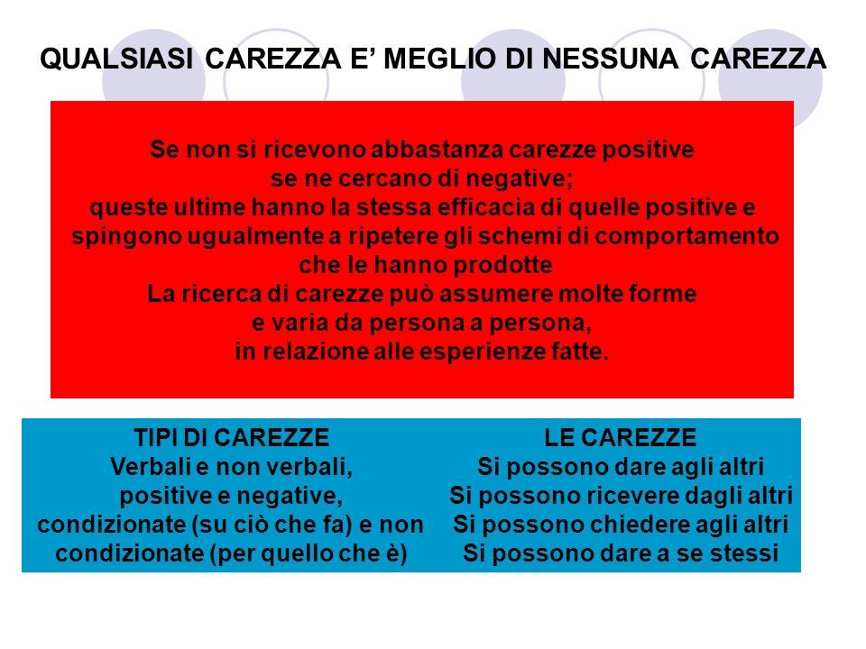 Se non si ricevono abbastanza carezze positive se ne cercano di negative; queste ultime hanno la stessa efficacia di quelle positive e spingono ugualm