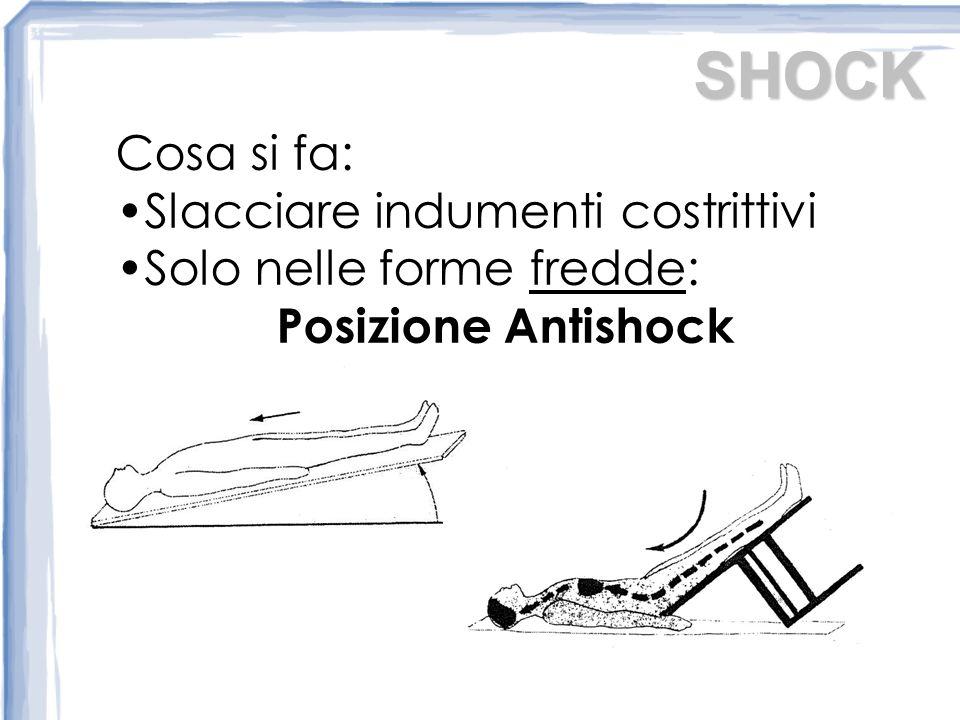 SHOCK Cosa si fa: Slacciare indumenti costrittivi Solo nelle forme fredde: Posizione Antishock