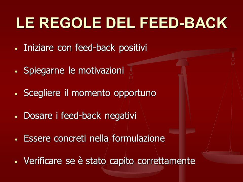 LE REGOLE DEL FEED-BACK Iniziare con feed-back positivi Iniziare con feed-back positivi Spiegarne le motivazioni Spiegarne le motivazioni Scegliere il