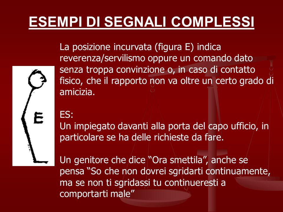 ESEMPI DI SEGNALI COMPLESSI La posizione incurvata (figura E) indica reverenza/servilismo oppure un comando dato senza troppa convinzione o, in caso d