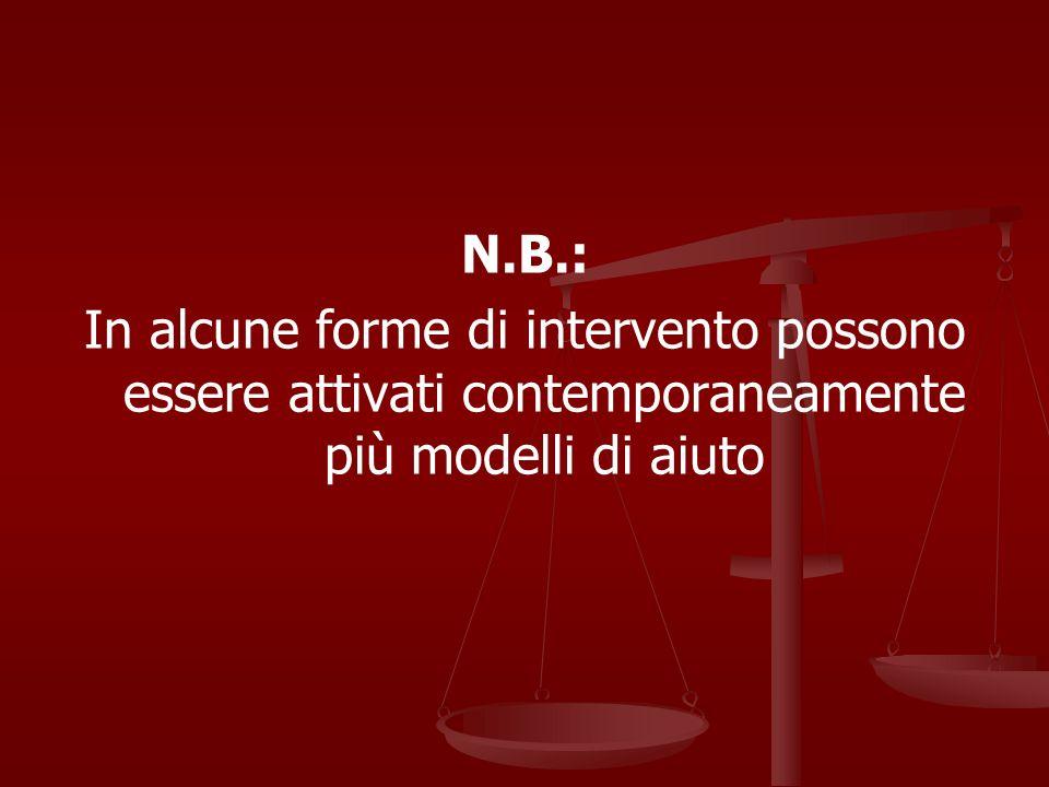 N.B.: In alcune forme di intervento possono essere attivati contemporaneamente più modelli di aiuto