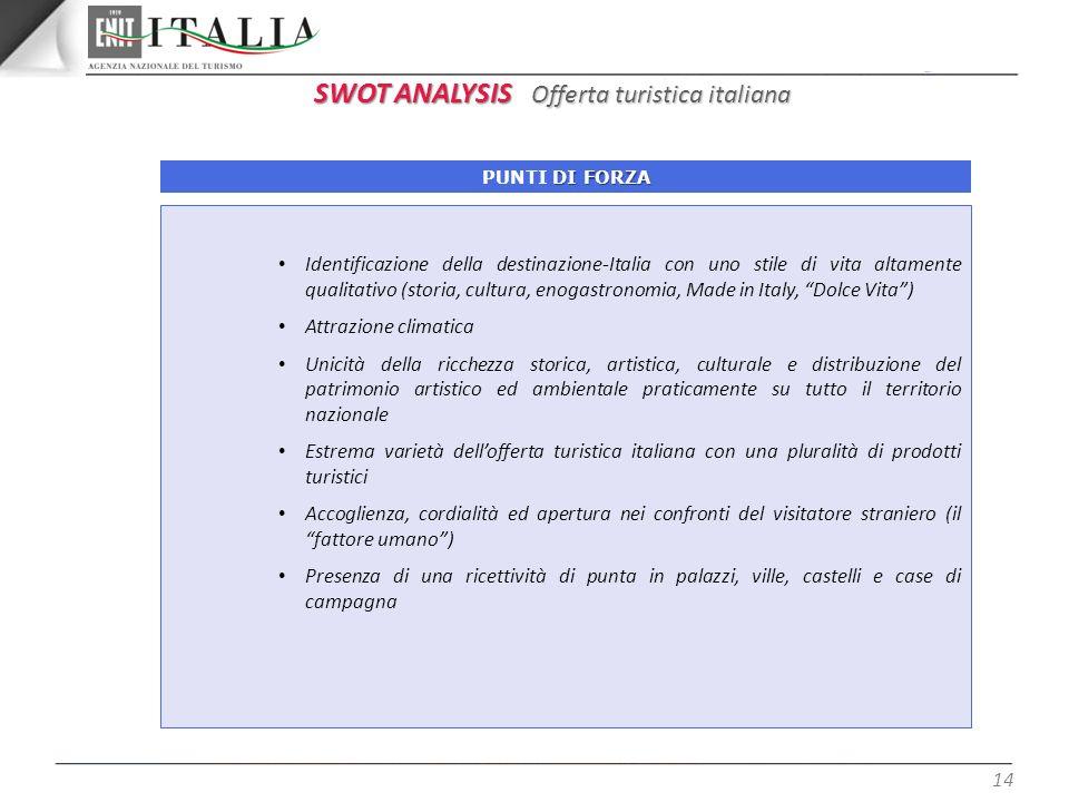 14 DI FORZA PUNTI DI FORZA Identificazione della destinazione-Italia con uno stile di vita altamente qualitativo (storia, cultura, enogastronomia, Mad