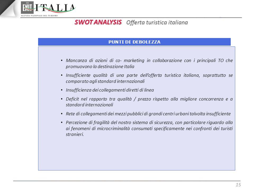 15 PUNTI DI DEBOLEZZA Mancanza di azioni di co- marketing in collaborazione con i principali TO che promuovono la destinazione Italia Insufficiente qu