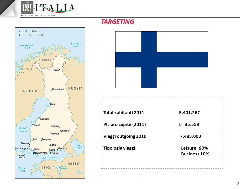 2 TARGETING TARGETING Totale abitanti 2011 5.401.267 PIL pro capite (2011) 35.559 Viaggi outgoing 2010 7.485.000 Tipologia viaggi: Leisure 90% Busines