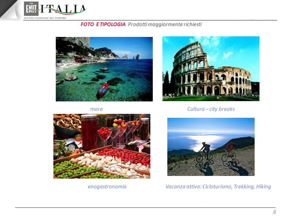 8 FOTO E TIPOLOGIA Prodotti maggiormente richiesti mare Vacanza attiva: Cicloturismo, Trekking, Hikingenogastronomia Cultura – city breaks