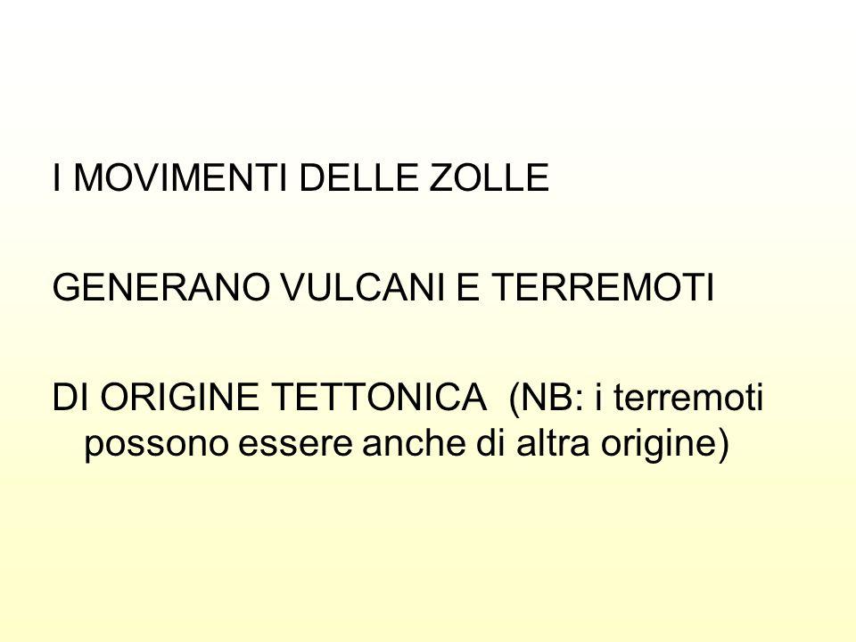 I MOVIMENTI DELLE ZOLLE GENERANO VULCANI E TERREMOTI DI ORIGINE TETTONICA (NB: i terremoti possono essere anche di altra origine)