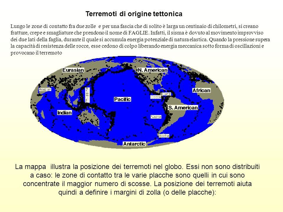 La mappa illustra la posizione dei terremoti nel globo. Essi non sono distribuiti a caso: le zone di contatto tra le varie placche sono quelli in cui
