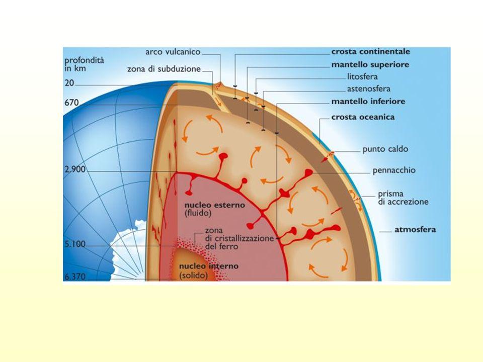 . Primo caso: crosta oceanica con crosta oceanica Anche se in questo caso non esiste sostanziale differenza di densità di materiali, una delle due placche si infossa sotto laltra, con un fenomeno chiamato subduzione