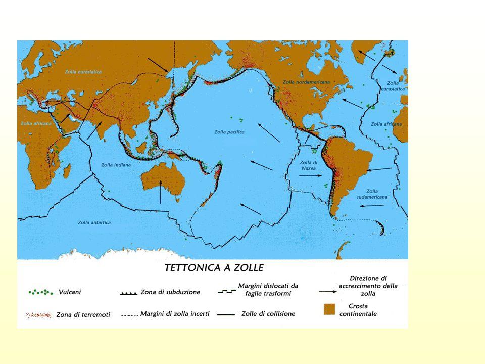 La sostanziale corrispondenza di densità tra le due placche interessate al fenomeno fa sì che non ci sia subduzione( cioè sprofondamento di una zolla); i margini delle zolle, che portano grande potenza di materiali leggeri, si sovrappongono e si accavallano luno allaltro, dando così origine a catene montuose interne ai continenti: limponente sistema Alpino-himalayano, /Pirenei, Alpi, Balcani, Caucaso,Himalaya, ecc..è la manifestazione esterna e non definitiva dello scontro avvenuto tra il blocco euroasiatico e le placche africana e indiana.