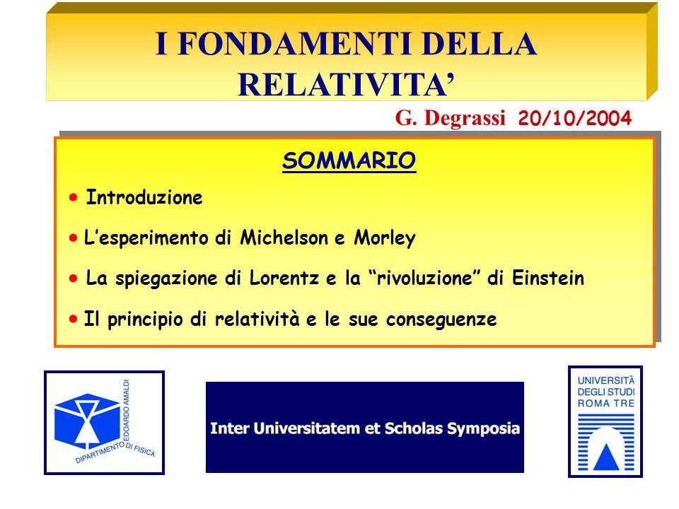 Introduzione Lesperimento di Michelson e Morley La spiegazione di Lorentz e la rivoluzione di Einstein Il principio di relatività e le sue conseguenze