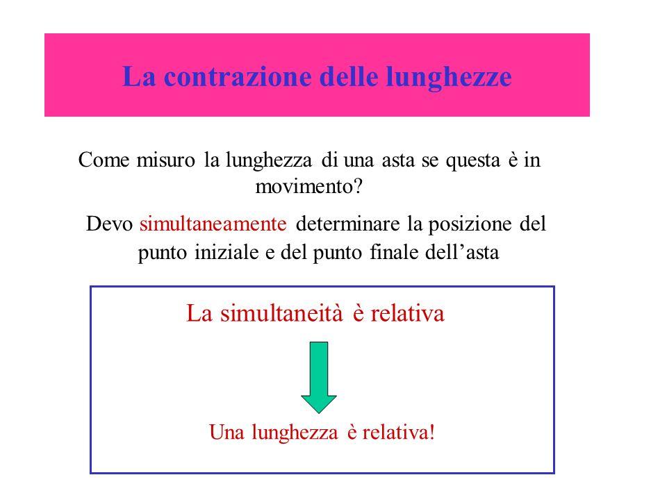 La contrazione delle lunghezze Come misuro la lunghezza di una asta se questa è in movimento? Una lunghezza è relativa! La simultaneità è relativa Dev