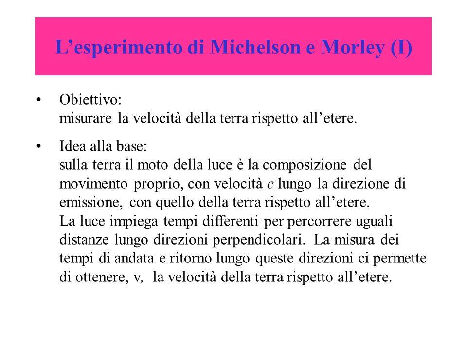 Lesperimento di Michelson e Morley (II) L I) c t 1 = L + v t 1 II) c t 2 = L - v t 2 parallela v t 1 v t 2 III v t 1 + t 2 = L c - v + L c + v = 2 L c c 2 –v 2 L II I v t 3 I) (c t 3 ) 2 = L 2 + (v t 3 ) 2 I + II = 2 t 3 = 2 L perpendicolare