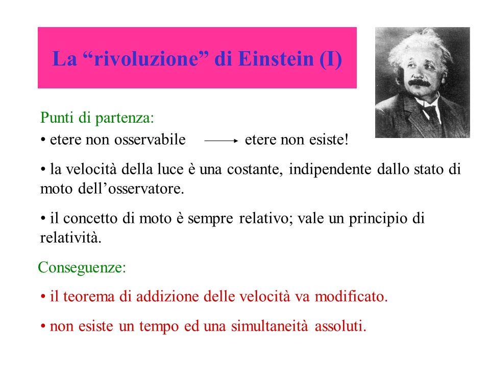 La rivoluzione di Einstein (I) Punti di partenza: etere non osservabile etere non esiste! la velocità della luce è una costante, indipendente dallo st