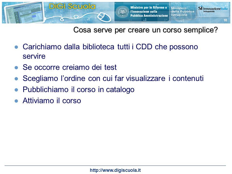 http://www.digiscuola.it 18 Cosa serve per creare un corso semplice? Carichiamo dalla biblioteca tutti i CDD che possono servire Se occorre creiamo de