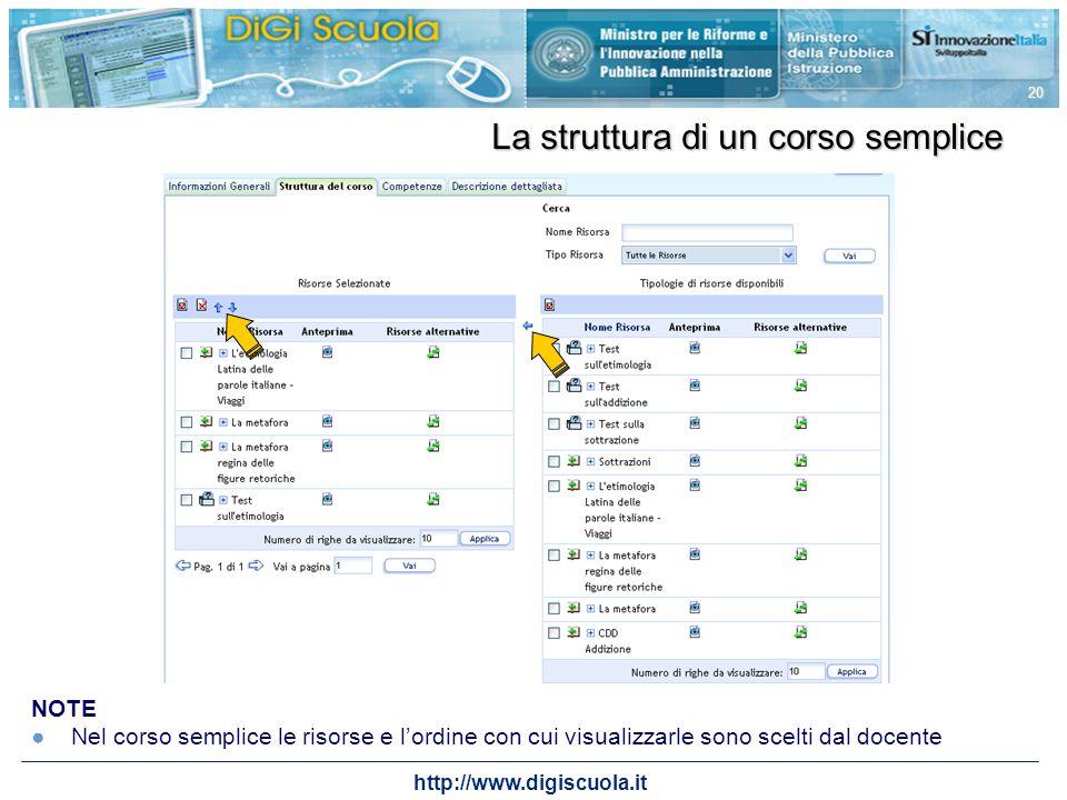 http://www.digiscuola.it 20 La struttura di un corso semplice NOTE Nel corso semplice le risorse e lordine con cui visualizzarle sono scelti dal docen
