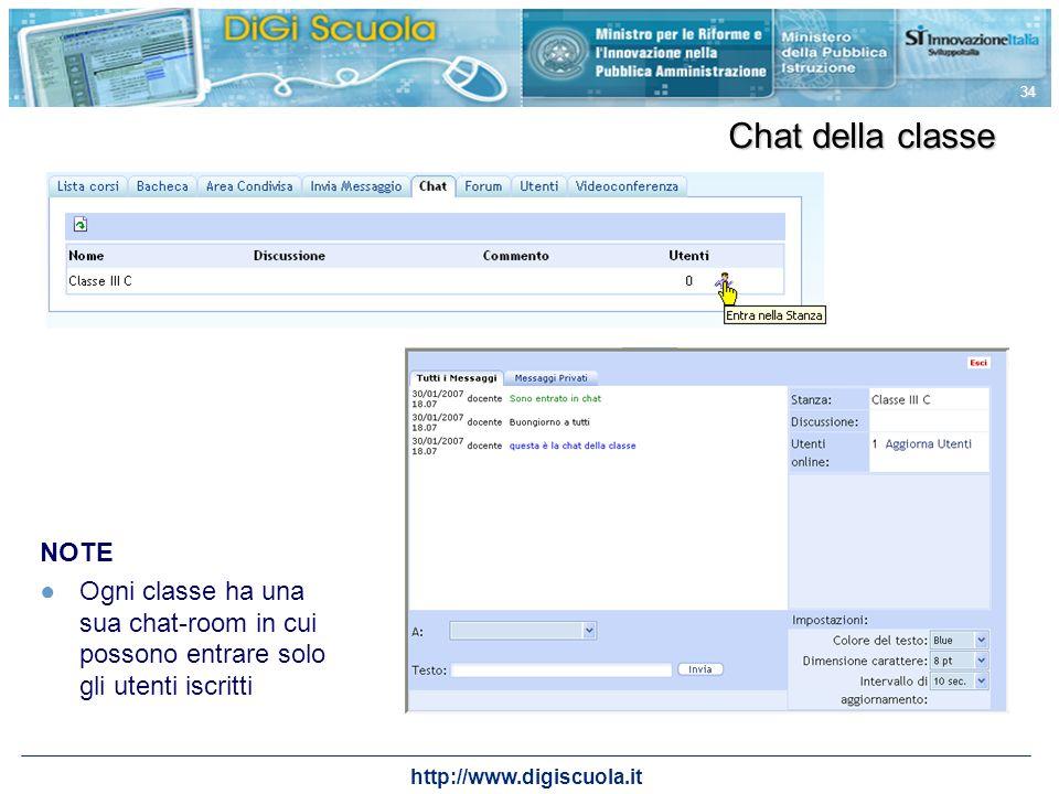 http://www.digiscuola.it 34 Chat della classe NOTE Ogni classe ha una sua chat-room in cui possono entrare solo gli utenti iscritti
