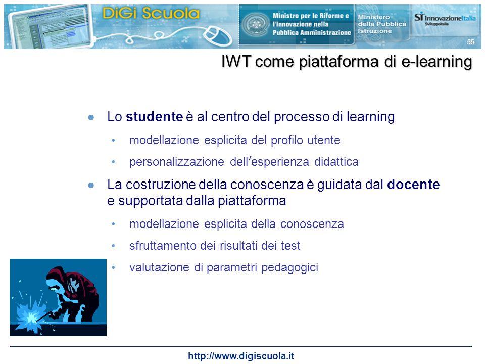 http://www.digiscuola.it 55 Lo studente è al centro del processo di learning modellazione esplicita del profilo utente personalizzazione dell esperien